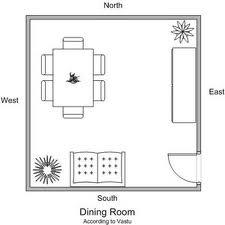 васту - ведическая архитектура - вход в жилище