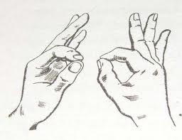 Джняна Мудра (символ знания) асаны йоги